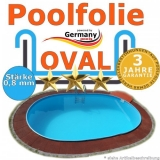 Poolfolie 7,0 x 3,5 x 1,2 m x 0,8 bis 1,5 m