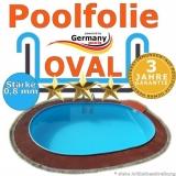 Poolfolie 7,4 x 3,5 x 1,2 m x 0,8 bis 1,5 m
